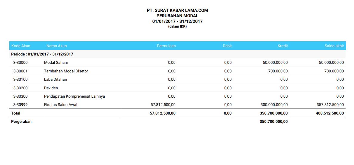Guidebook Online Accounting Software Jurnal