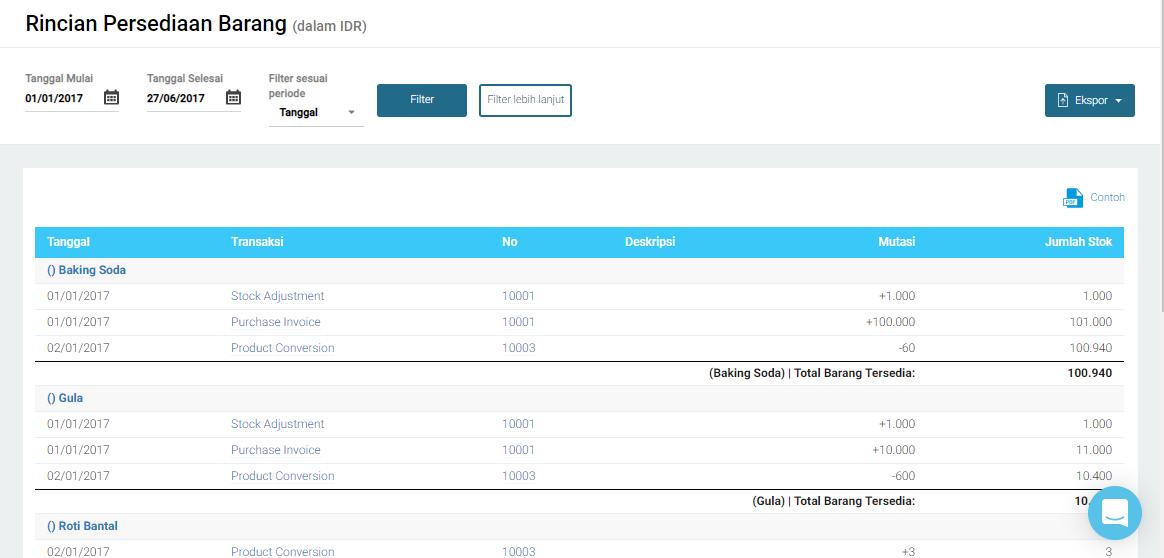 Panduan Software Akutansi Online Jurnal